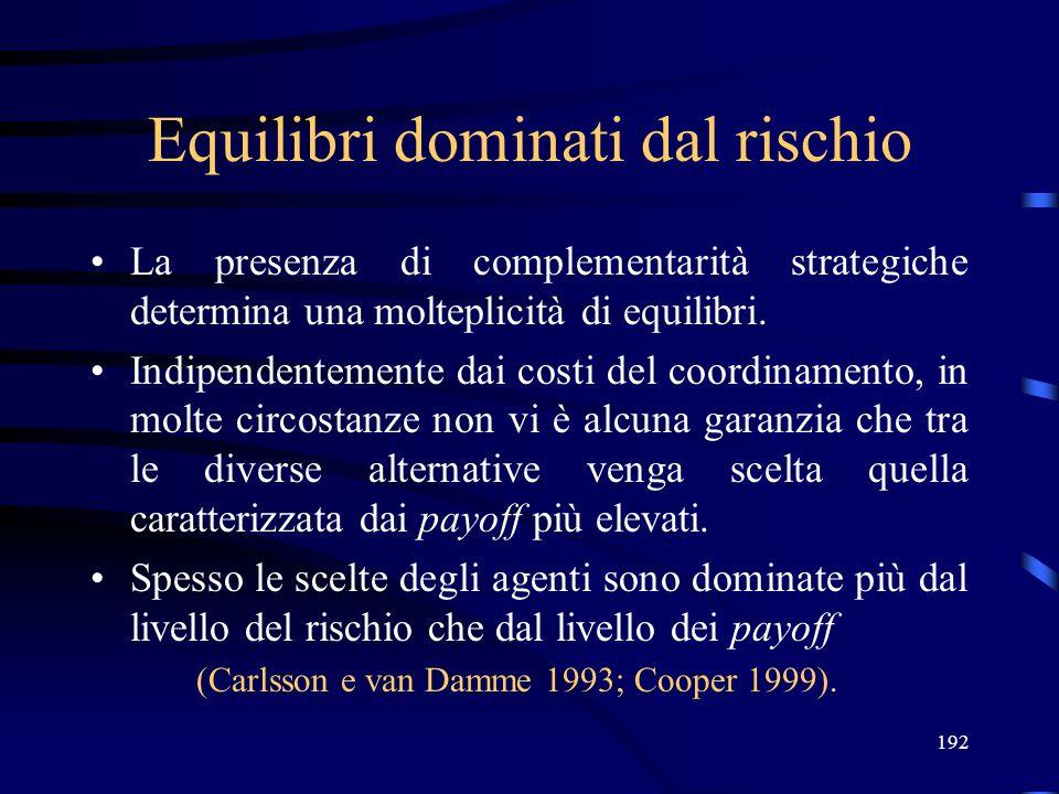 192 Equilibri dominati dal rischio La presenza di complementarità strategiche determina una molteplicità di equilibri.