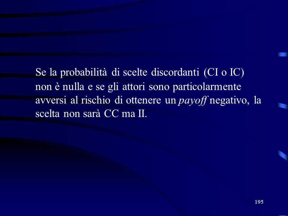 195 Se la probabilità di scelte discordanti (CI o IC) non è nulla e se gli attori sono particolarmente avversi al rischio di ottenere un payoff negativo, la scelta non sarà CC ma II.