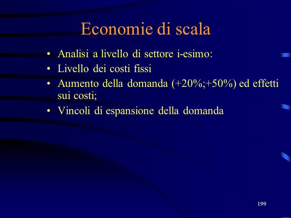 199 Economie di scala Analisi a livello di settore i-esimo: Livello dei costi fissi Aumento della domanda (+20%;+50%) ed effetti sui costi; Vincoli di espansione della domanda