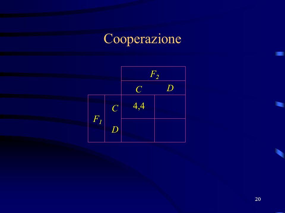 20 4,4 C D C D F2F2 F1F1 Cooperazione
