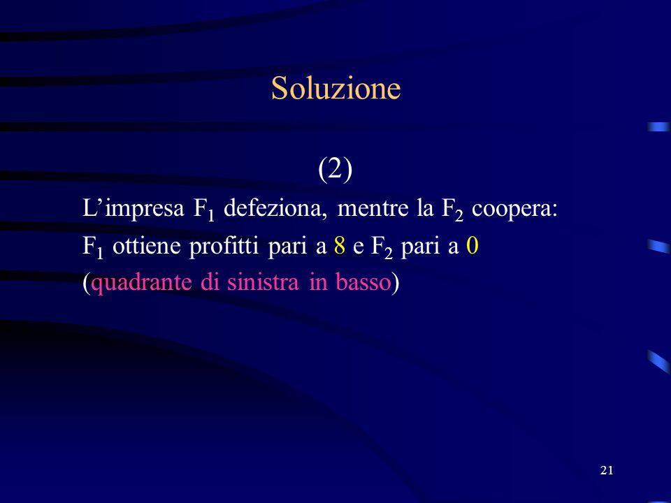 21 Soluzione (2) Limpresa F 1 defeziona, mentre la F 2 coopera: F 1 ottiene profitti pari a 8 e F 2 pari a 0 (quadrante di sinistra in basso)
