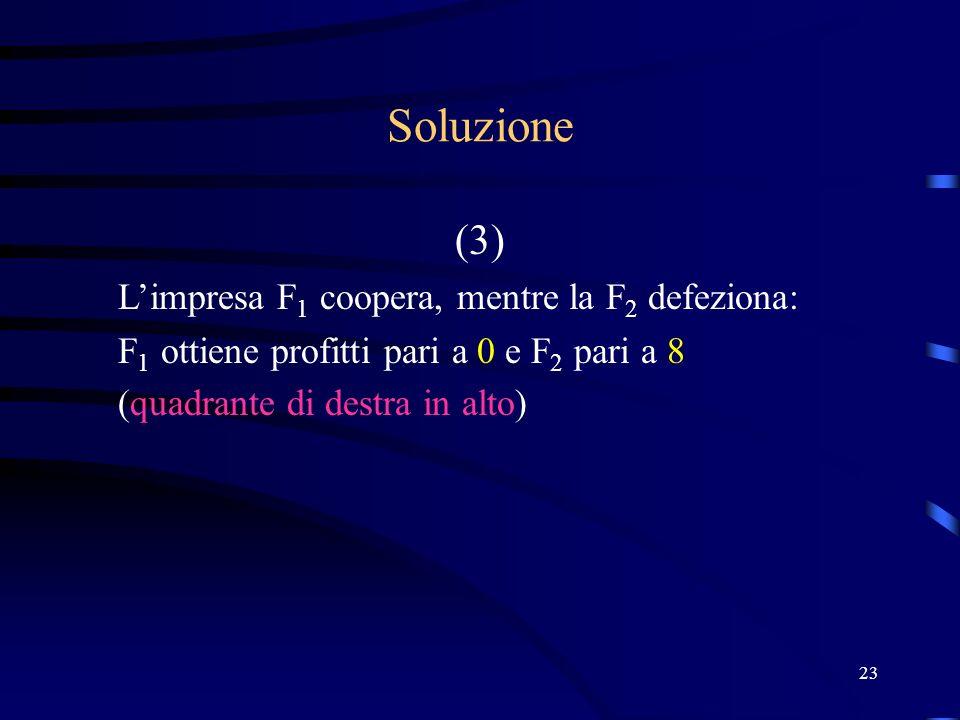 23 Soluzione (3) Limpresa F 1 coopera, mentre la F 2 defeziona: F 1 ottiene profitti pari a 0 e F 2 pari a 8 (quadrante di destra in alto)