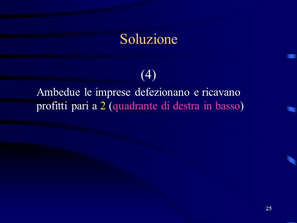 25 Soluzione (4) Ambedue le imprese defezionano e ricavano profitti pari a 2 (quadrante di destra in basso)