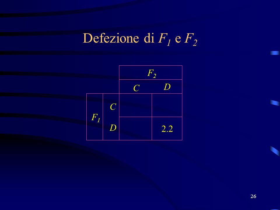 26 C D C D F2F2 F1F1 Defezione di F 1 e F 2 2.2