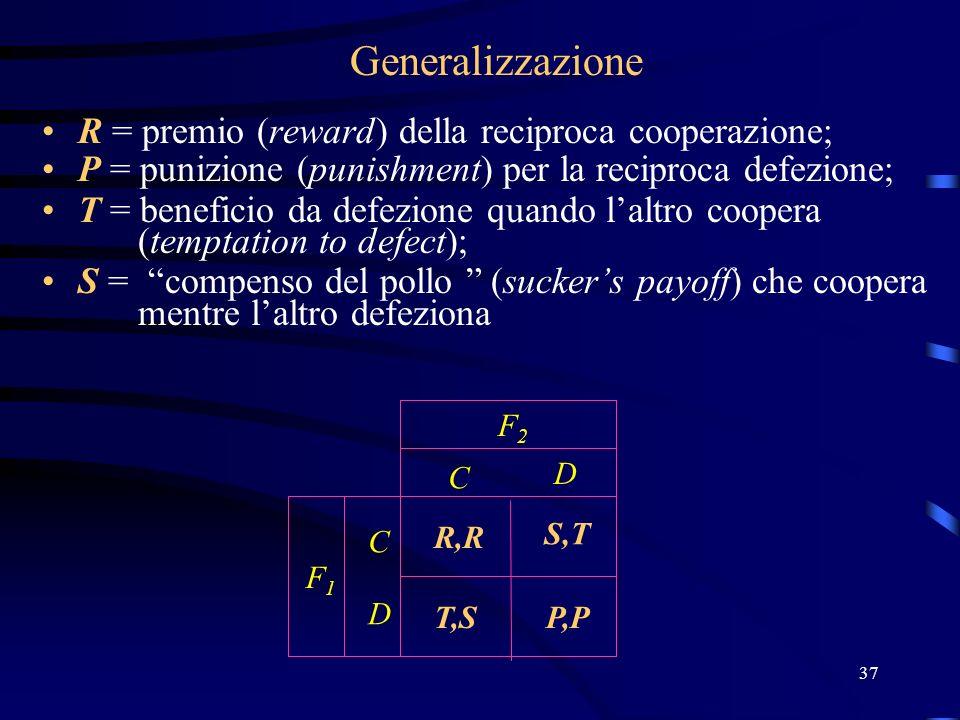 37 Generalizzazione R = premio (reward) della reciproca cooperazione; P = punizione (punishment) per la reciproca defezione; T = beneficio da defezione quando laltro coopera (temptation to defect); S = compenso del pollo (suckers payoff) che coopera mentre laltro defeziona C D C D F2F2 F1F1 P,P R,R S,T T,S