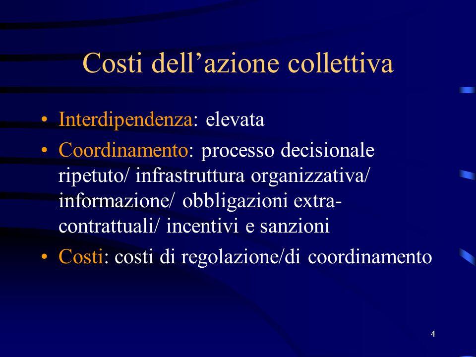 4 Costi dellazione collettiva Interdipendenza: elevata Coordinamento: processo decisionale ripetuto/ infrastruttura organizzativa/ informazione/ obbligazioni extra- contrattuali/ incentivi e sanzioni Costi: costi di regolazione/di coordinamento