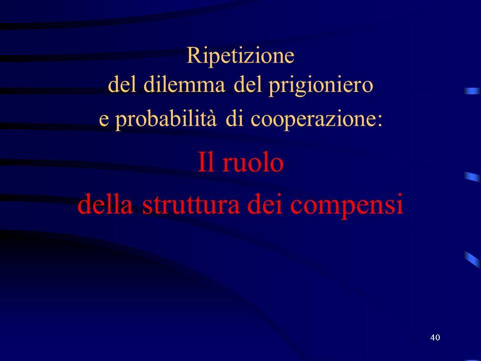 40 Ripetizione del dilemma del prigioniero e probabilità di cooperazione: Il ruolo della struttura dei compensi