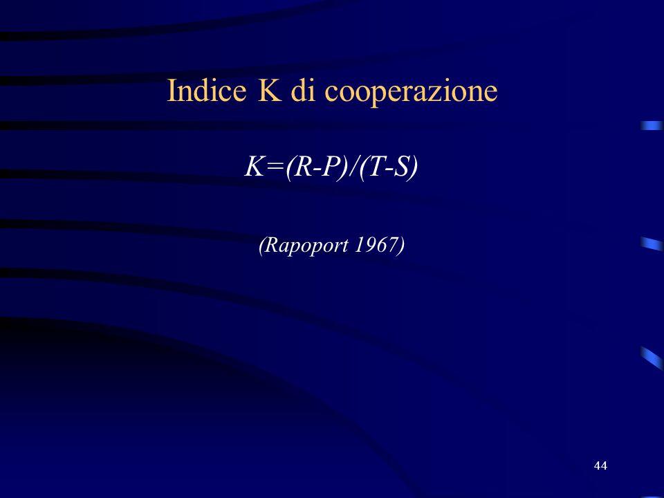 44 Indice K di cooperazione K=(R-P)/(T-S) (Rapoport 1967)