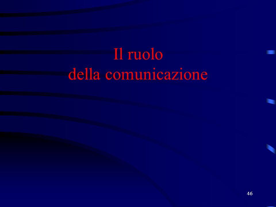46 Il ruolo della comunicazione
