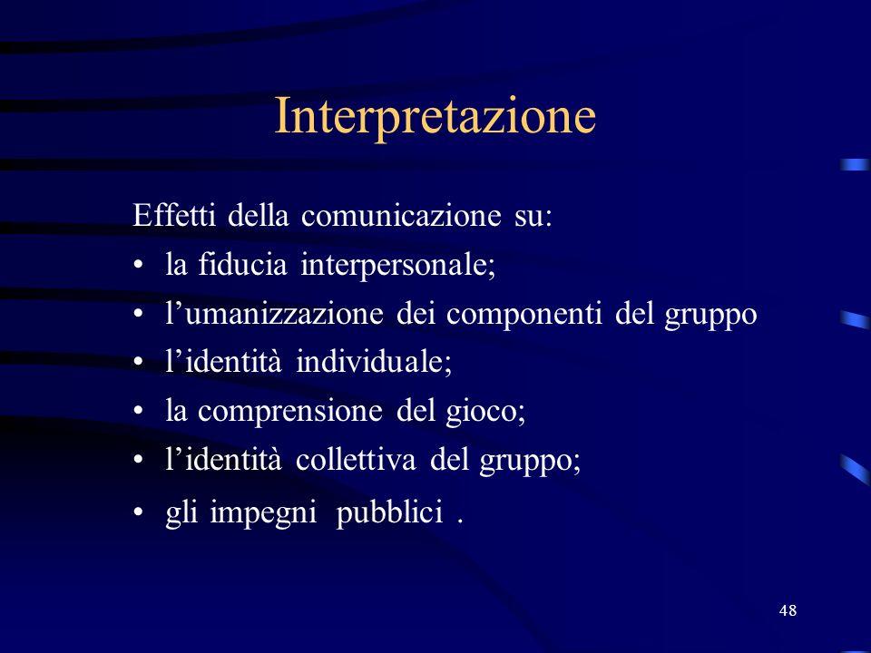 48 Interpretazione Effetti della comunicazione su: la fiducia interpersonale; lumanizzazione dei componenti del gruppo lidentità individuale; la comprensione del gioco; lidentità collettiva del gruppo; gli impegni pubblici.