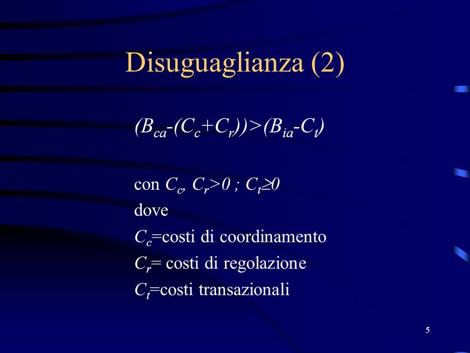 5 Disuguaglianza (2) (B ca -(C c +C r ))>(B ia -C t ) con C c, C r >0 ; C t 0 dove C c =costi di coordinamento C r = costi di regolazione C t =costi transazionali
