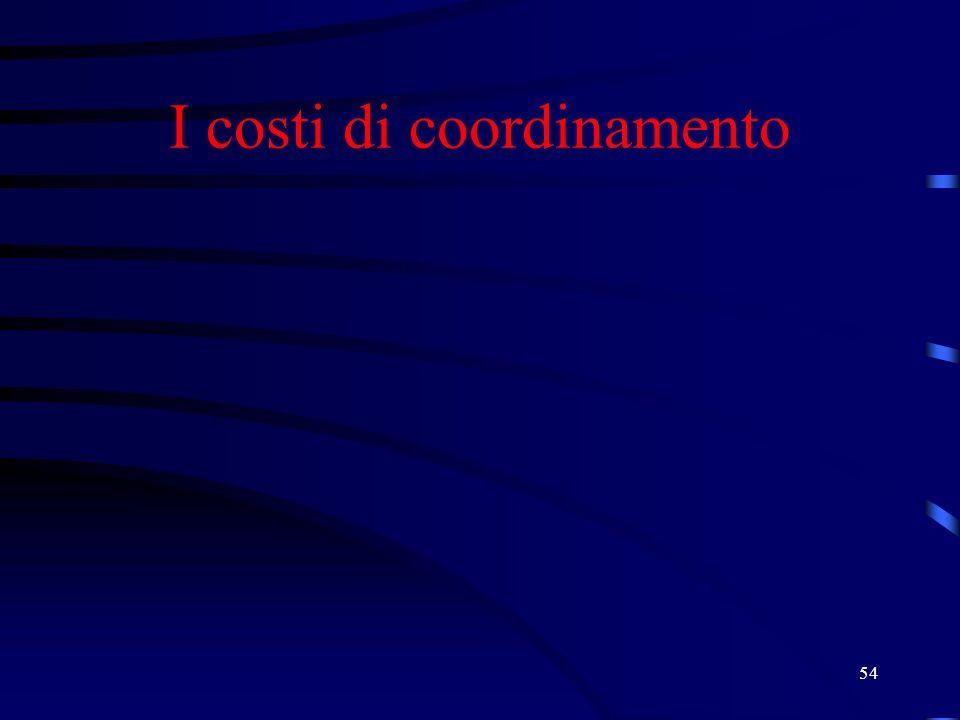 54 I costi di coordinamento