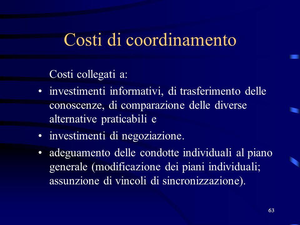 63 Costi di coordinamento Costi collegati a: investimenti informativi, di trasferimento delle conoscenze, di comparazione delle diverse alternative praticabili e investimenti di negoziazione.