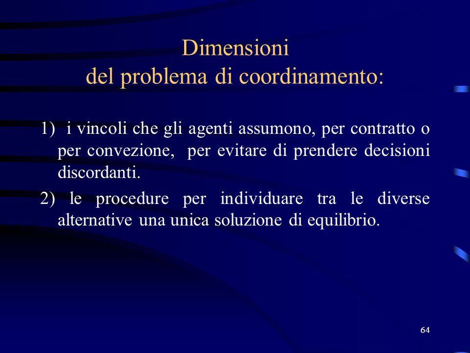 64 Dimensioni del problema di coordinamento: 1) i vincoli che gli agenti assumono, per contratto o per convezione, per evitare di prendere decisioni discordanti.