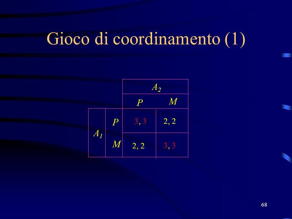 68 Gioco di coordinamento (1) P M P M A2A2 A1A1 3, 3 2, 2
