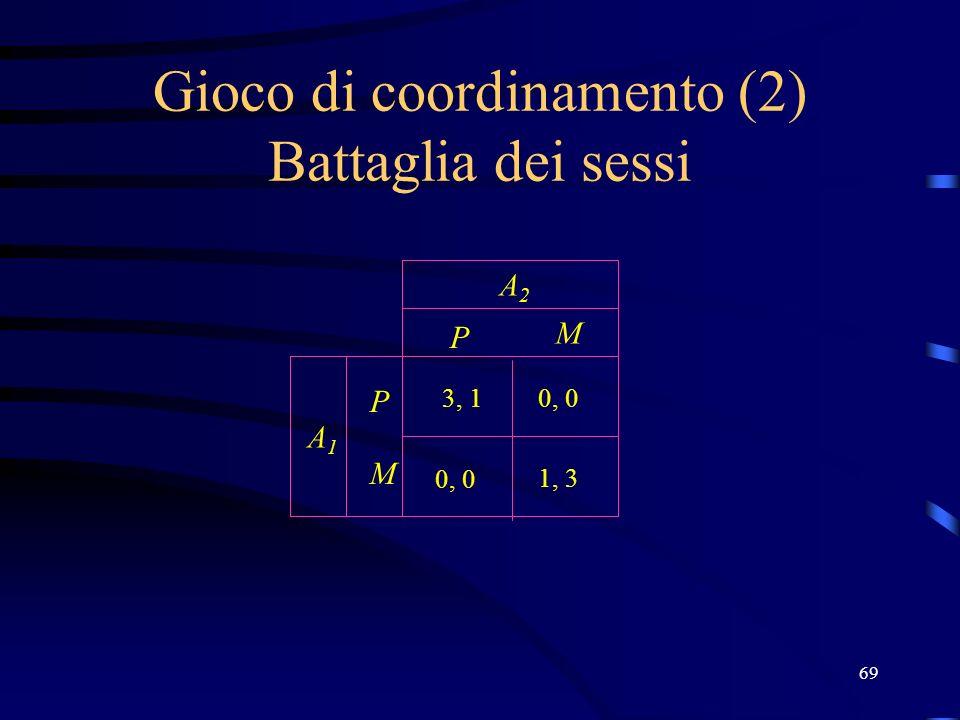 69 Gioco di coordinamento (2) Battaglia dei sessi P M P M A2A2 A1A1 1, 3 3, 10, 0