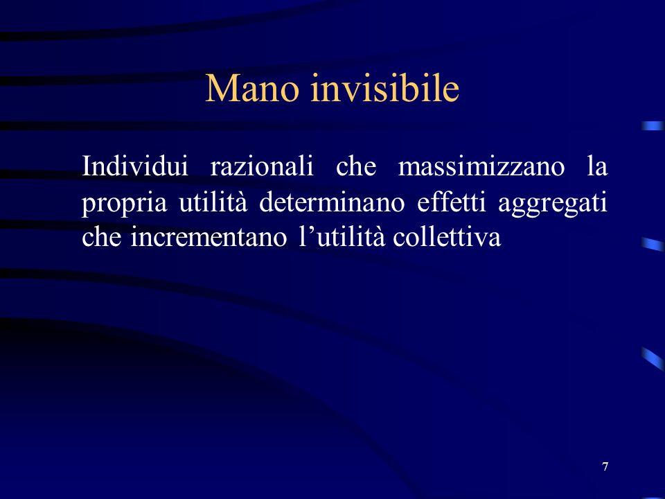 7 Mano invisibile Individui razionali che massimizzano la propria utilità determinano effetti aggregati che incrementano lutilità collettiva