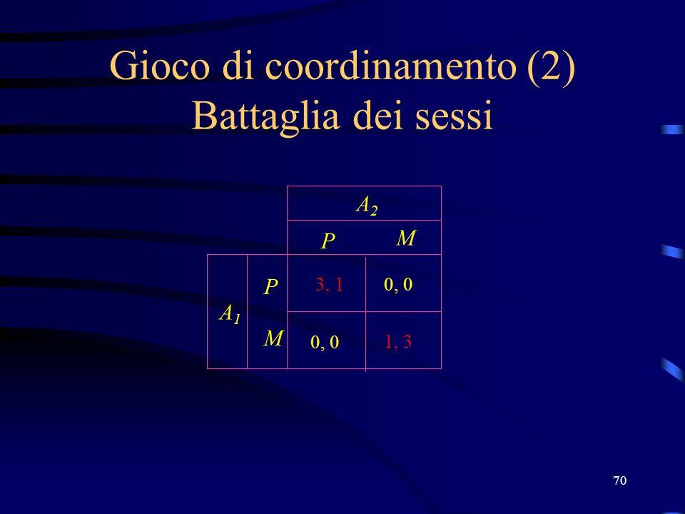 70 Gioco di coordinamento (2) Battaglia dei sessi P M P M A2A2 A1A1 1, 3 3, 10, 0