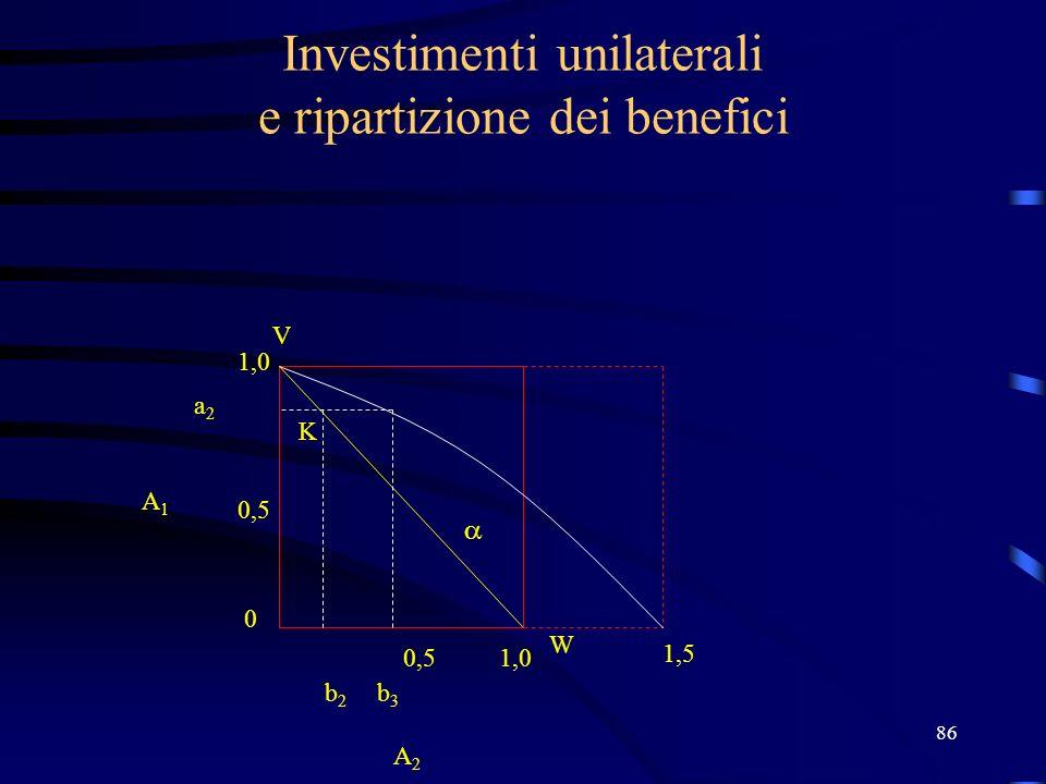 86 Investimenti unilaterali e ripartizione dei benefici K V W 1,0 0,5 0 1,0 b2b2 a2a2 A2 A2 A1A1 b3b3 1,5