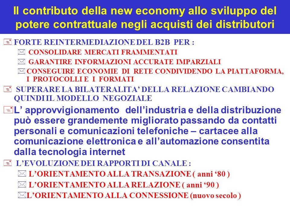 Il contributo della new economy allo sviluppo del potere contrattuale negli acquisti dei distributori +FORTE REINTERMEDIAZIONE DEL B2B PER : * CONSOLIDARE MERCATI FRAMMENTATI * GARANTIRE INFORMAZIONI ACCURATE IMPARZIALI *CONSEGUIRE ECONOMIE DI RETE CONDIVIDENDO LA PIATTAFORMA, I PROTOCOLLI E I FORMATI + SUPERARE LA BILATERALITA DELLA RELAZIONE CAMBIANDO QUINDI IL MODELLO NEGOZIALE + L approvvigionamento dellindustria e della distribuzione può essere grandemente migliorato passando da contatti personali e comunicazioni telefoniche – cartacee alla comunicazione elettronica e allautomazione consentita dalla tecnologia internet + LEVOLUZIONE DEI RAPPORTI DI CANALE : * LORIENTAMENTO ALLA TRANSAZIONE ( anni 80 ) * LORIENTAMENTO ALLA RELAZIONE ( anni 90 ) *LORIENTAMENTO ALLA CONNESSIONE (nuovo secolo )