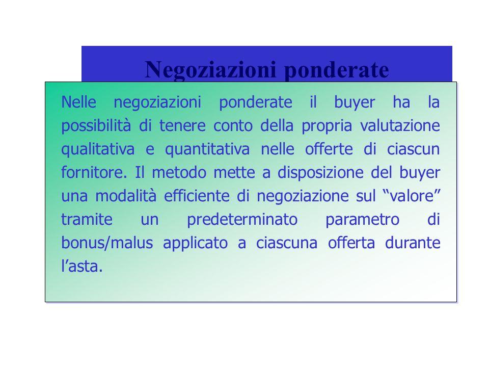 Negoziazioni ponderate Nelle negoziazioni ponderate il buyer ha la possibilità di tenere conto della propria valutazione qualitativa e quantitativa nelle offerte di ciascun fornitore.