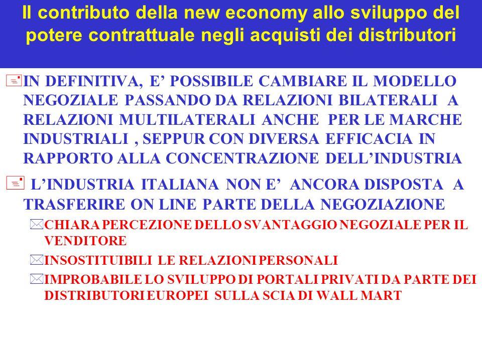 Il contributo della new economy allo sviluppo del potere contrattuale negli acquisti dei distributori +IN DEFINITIVA, E POSSIBILE CAMBIARE IL MODELLO NEGOZIALE PASSANDO DA RELAZIONI BILATERALI A RELAZIONI MULTILATERALI ANCHE PER LE MARCHE INDUSTRIALI, SEPPUR CON DIVERSA EFFICACIA IN RAPPORTO ALLA CONCENTRAZIONE DELLINDUSTRIA + LINDUSTRIA ITALIANA NON E ANCORA DISPOSTA A TRASFERIRE ON LINE PARTE DELLA NEGOZIAZIONE *CHIARA PERCEZIONE DELLO SVANTAGGIO NEGOZIALE PER IL VENDITORE *INSOSTITUIBILI LE RELAZIONI PERSONALI *IMPROBABILE LO SVILUPPO DI PORTALI PRIVATI DA PARTE DEI DISTRIBUTORI EUROPEI SULLA SCIA DI WALL MART
