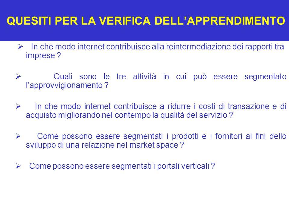 QUESITI PER LA VERIFICA DELLAPPRENDIMENTO In che modo internet contribuisce alla reintermediazione dei rapporti tra imprese .