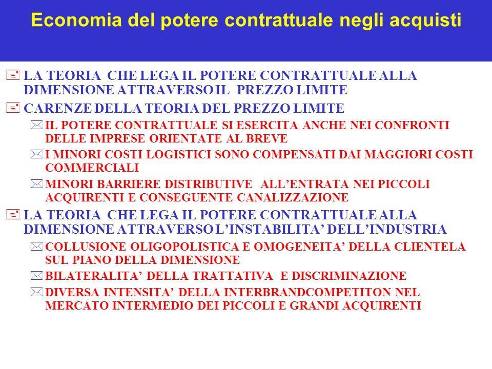 Il contributo della new economy allo sviluppo del potere contrattuale negli acquisti dei distributori +E POSSIBILE AUMENTARE IL POTERE CONTRATTUALE DELLA GDO ANCHE NEI CONFRONTI DELLIDM : * TRASFERENDO AI FORNITORI IL COMPITO DI COMPILARE ON LINE LE INFORMAZIONI UTILI ALLA GESTIONE DEL RAPPORTO VERTICALE (decontestualizzazione del rapporto di canale ) *PASSANDO DA RAPPORTI BILATERALI DIFFICILMENTE COMPARABILI A RAPPORTI MULTILATERALI FACILMENTE COMPARABILI PER LOMOGENEITA REALIZZATA ON LINE *AUTOMATIZZANDO ACCREDITAMENTO - SELEZIONE E UNA PARTE DELLA NEGOZIAZIONE