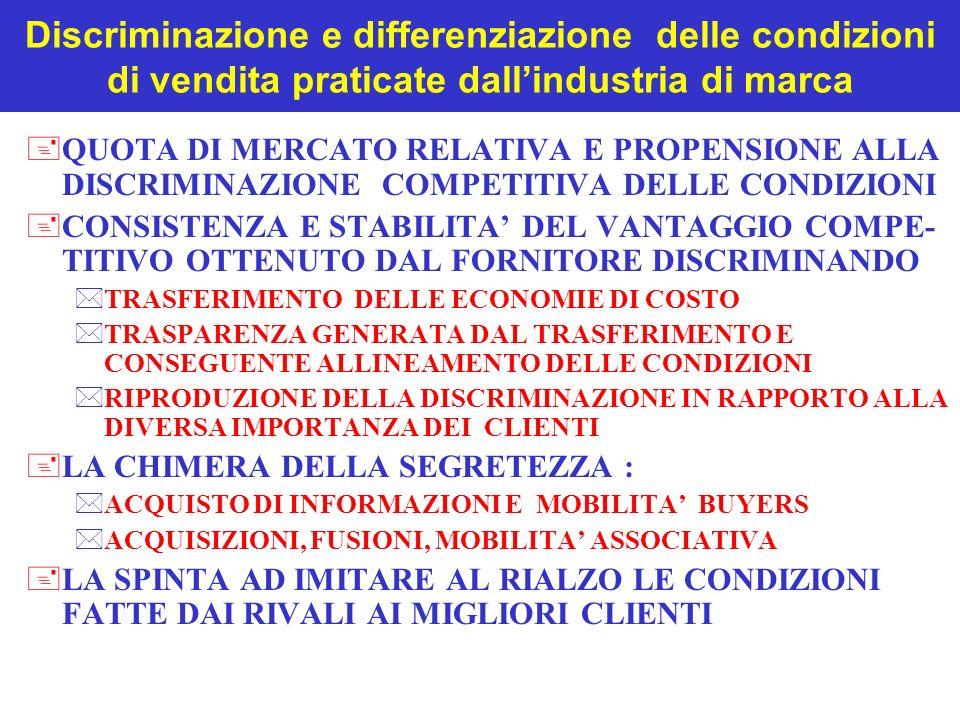 Discriminazione e differenziazione delle condizioni di vendita praticate dallindustria di marca +QUOTA DI MERCATO RELATIVA E PROPENSIONE ALLA DISCRIMINAZIONE COMPETITIVA DELLE CONDIZIONI +CONSISTENZA E STABILITA DEL VANTAGGIO COMPE- TITIVO OTTENUTO DAL FORNITORE DISCRIMINANDO *TRASFERIMENTO DELLE ECONOMIE DI COSTO *TRASPARENZA GENERATA DAL TRASFERIMENTO E CONSEGUENTE ALLINEAMENTO DELLE CONDIZIONI *RIPRODUZIONE DELLA DISCRIMINAZIONE IN RAPPORTO ALLA DIVERSA IMPORTANZA DEI CLIENTI +LA CHIMERA DELLA SEGRETEZZA : *ACQUISTO DI INFORMAZIONI E MOBILITA BUYERS *ACQUISIZIONI, FUSIONI, MOBILITA ASSOCIATIVA +LA SPINTA AD IMITARE AL RIALZO LE CONDIZIONI FATTE DAI RIVALI AI MIGLIORI CLIENTI