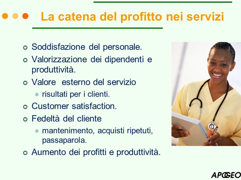 Soddisfazione del personale. Valorizzazione dei dipendenti e produttività. Valore esterno del servizio risultati per i clienti. Customer satisfaction.