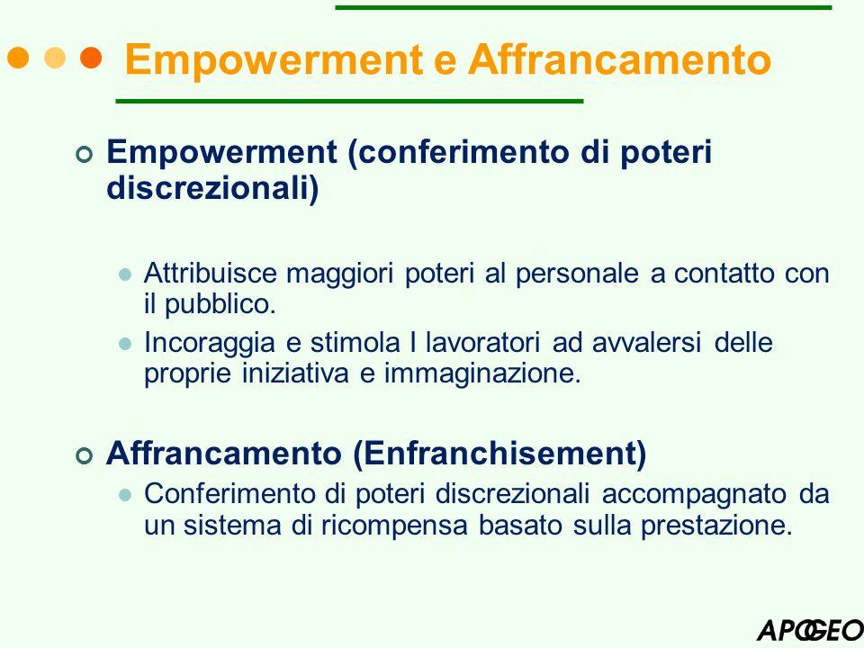 Empowerment (conferimento di poteri discrezionali) Attribuisce maggiori poteri al personale a contatto con il pubblico. Incoraggia e stimola I lavorat