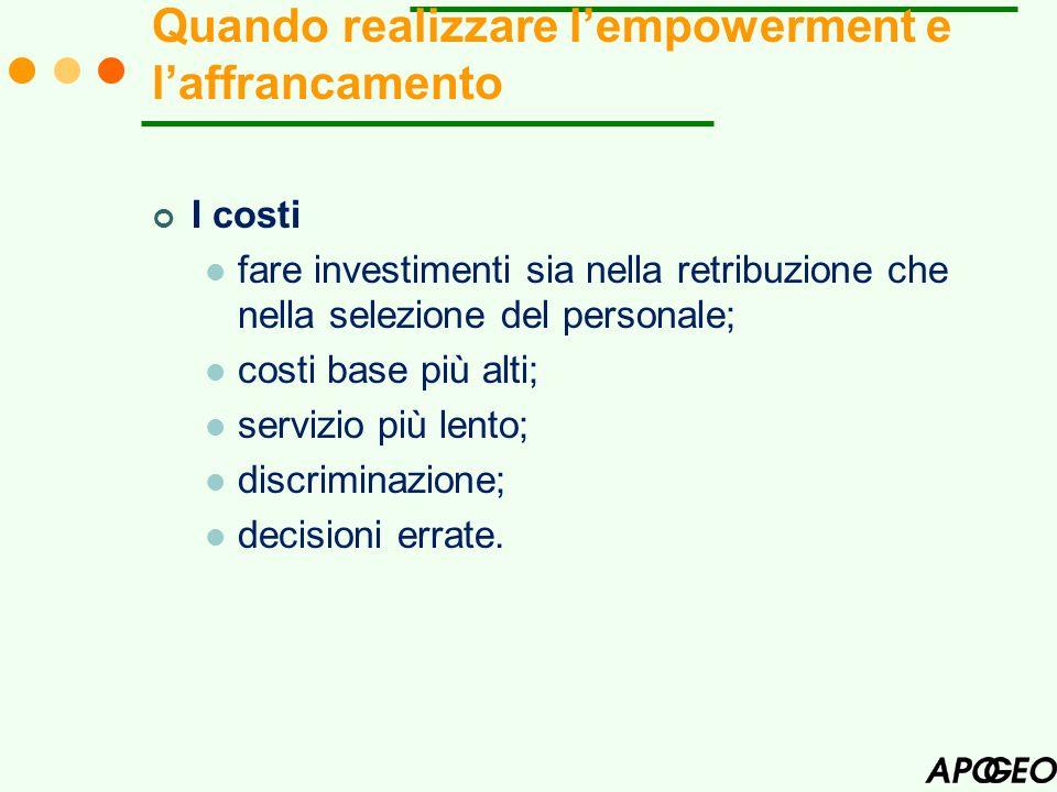 I costi fare investimenti sia nella retribuzione che nella selezione del personale; costi base più alti; servizio più lento; discriminazione; decision