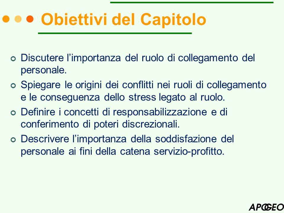 Obiettivi del Capitolo Discutere limportanza del ruolo di collegamento del personale. Spiegare le origini dei conflitti nei ruoli di collegamento e le