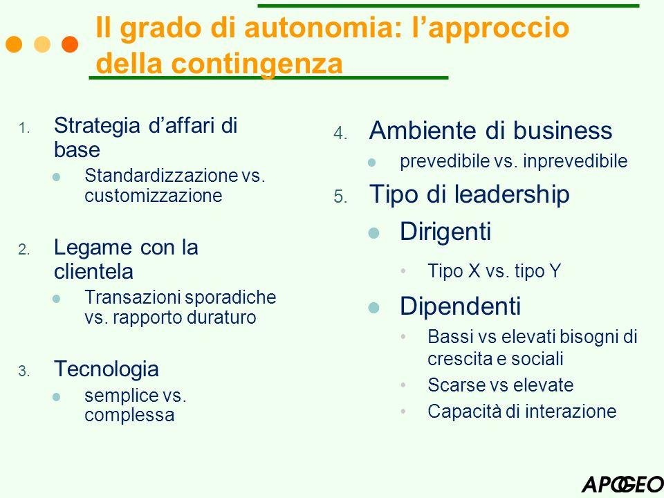 1. Strategia daffari di base Standardizzazione vs. customizzazione 2. Legame con la clientela Transazioni sporadiche vs. rapporto duraturo 3. Tecnolog