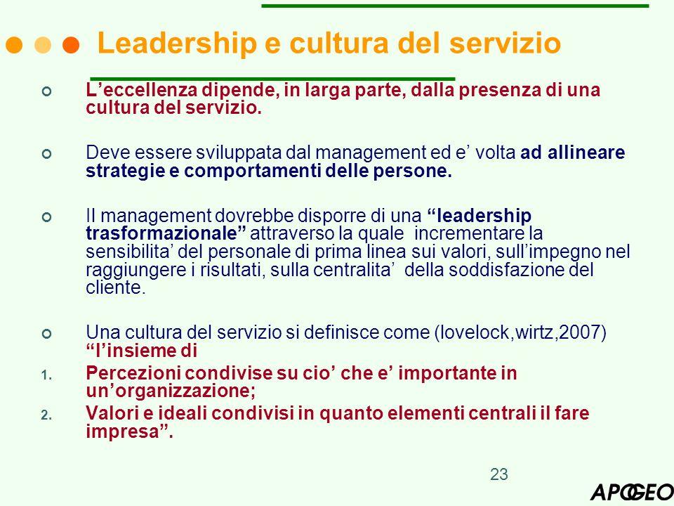 23 Leadership e cultura del servizio Leccellenza dipende, in larga parte, dalla presenza di una cultura del servizio. Deve essere sviluppata dal manag