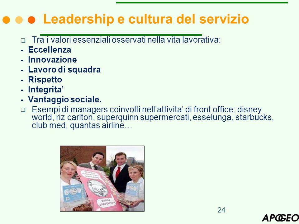 24 Tra i valori essenziali osservati nella vita lavorativa: - Eccellenza - Innovazione - Lavoro di squadra - Rispetto - Integrita - Vantaggio sociale.