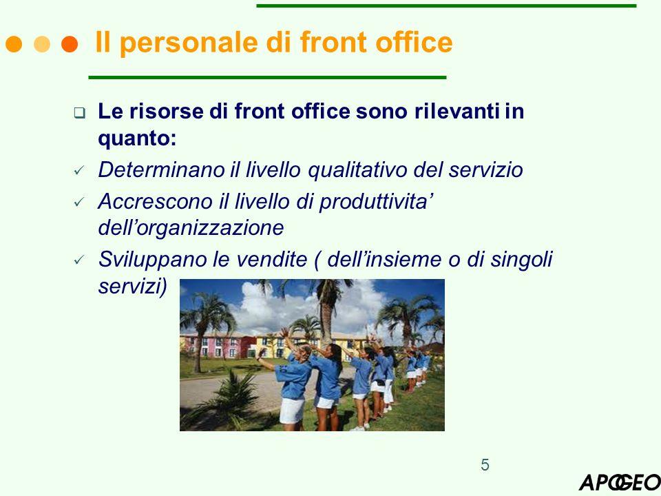 5 Le risorse di front office sono rilevanti in quanto: Determinano il livello qualitativo del servizio Accrescono il livello di produttivita dellorgan