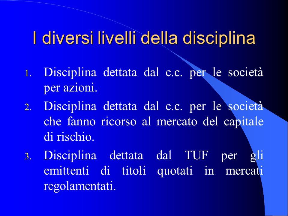 I diversi livelli della disciplina 1. Disciplina dettata dal c.c. per le società per azioni. 2. Disciplina dettata dal c.c. per le società che fanno r