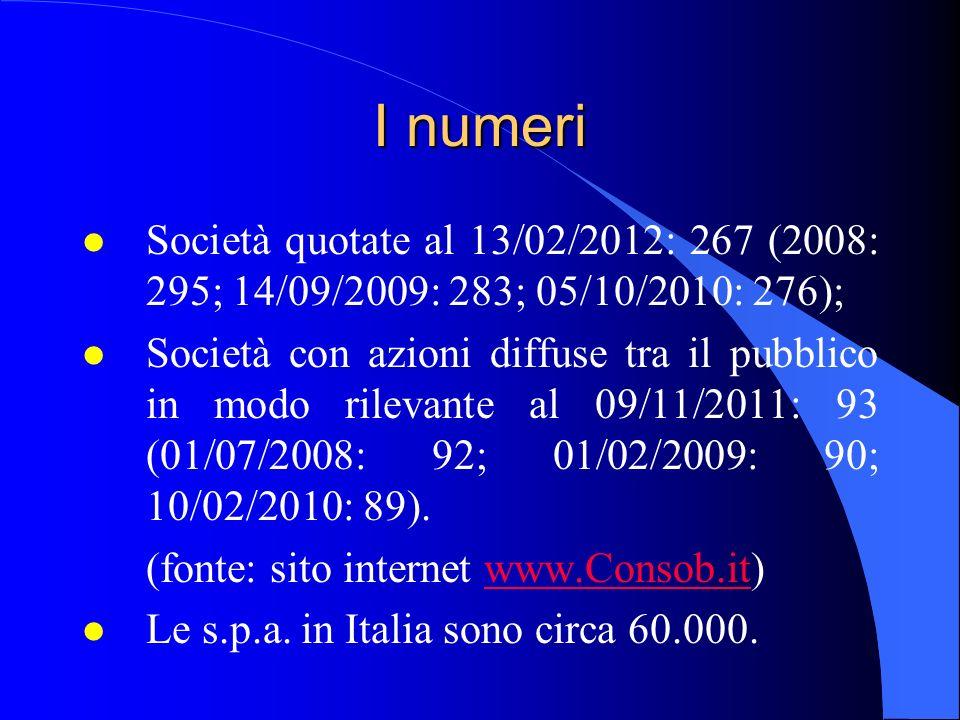 I numeri l Società quotate al 13/02/2012: 267 (2008: 295; 14/09/2009: 283; 05/10/2010: 276); l Società con azioni diffuse tra il pubblico in modo rile