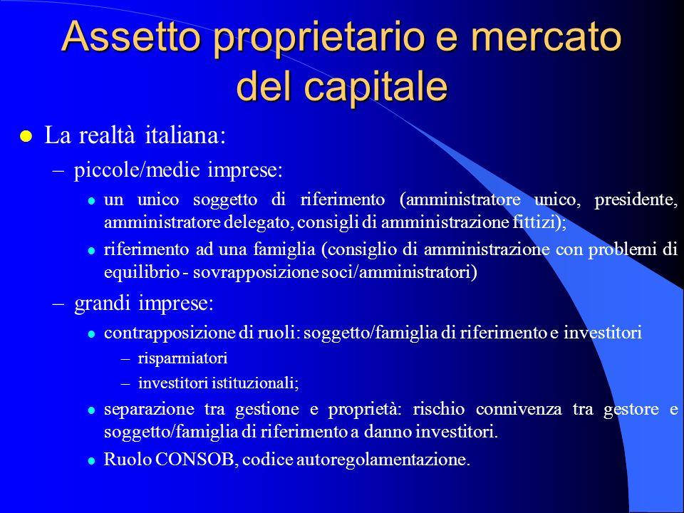 Assetto proprietario e mercato del capitale l La realtà italiana: –piccole/medie imprese: l un unico soggetto di riferimento (amministratore unico, pr