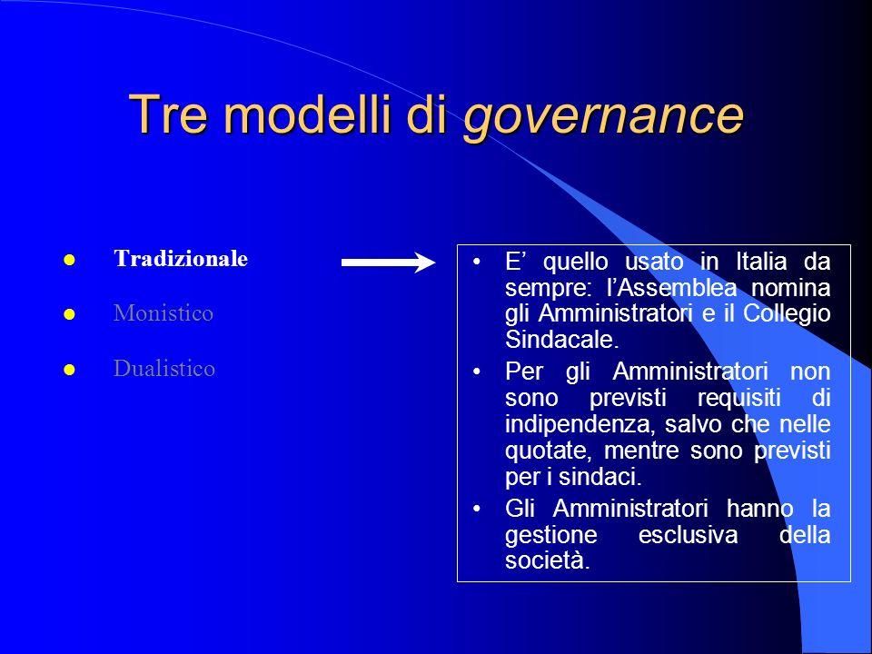Tre modelli di governance l Tradizionale l Monistico l Dualistico E quello usato in Italia da sempre: lAssemblea nomina gli Amministratori e il Colleg