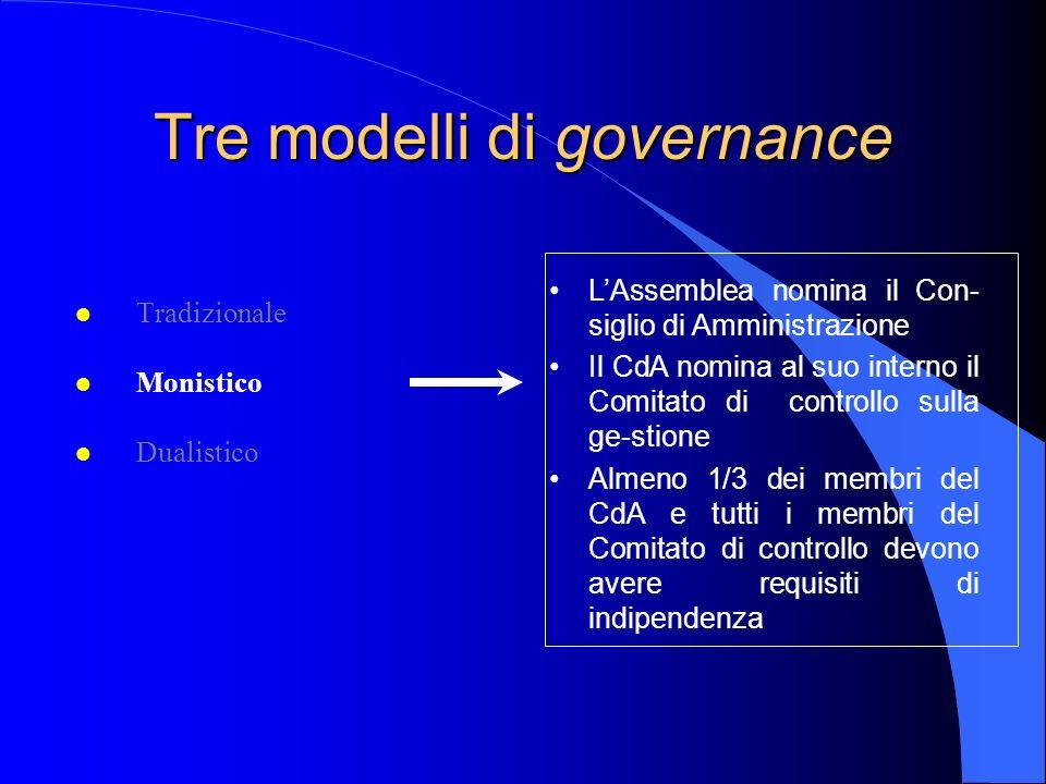 Tre modelli di governance l Tradizionale l Monistico l Dualistico LAssemblea nomina il Con- siglio di Amministrazione Il CdA nomina al suo interno il