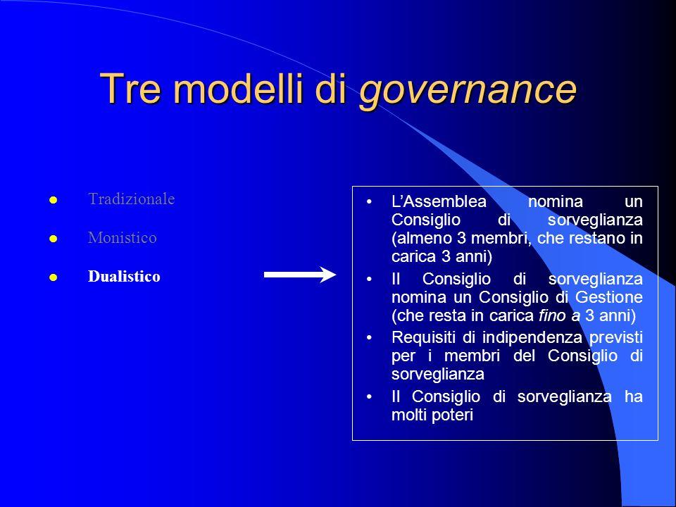 Tre modelli di governance l Tradizionale l Monistico l Dualistico LAssemblea nomina un Consiglio di sorveglianza (almeno 3 membri, che restano in cari