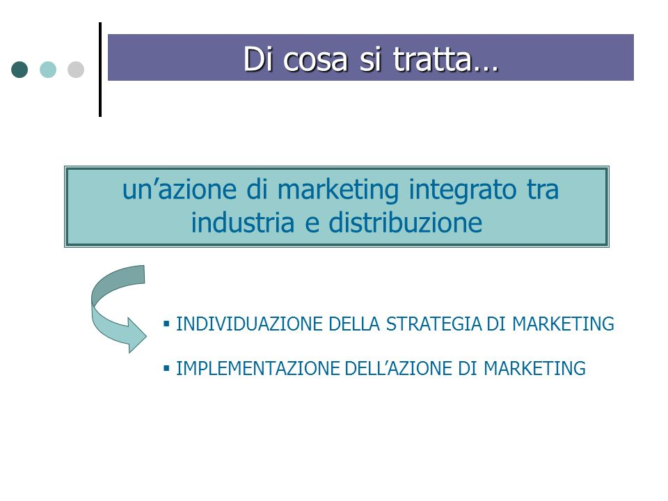 Di cosa si tratta… unazione di marketing integrato tra industria e distribuzione INDIVIDUAZIONE DELLA STRATEGIA DI MARKETING IMPLEMENTAZIONE DELLAZIONE DI MARKETING