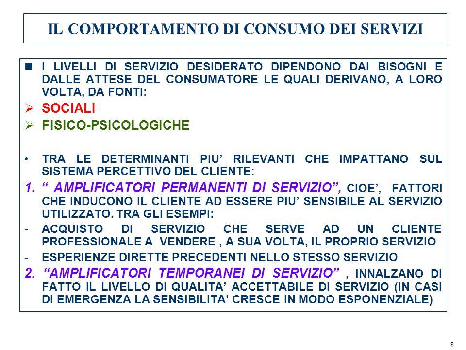 9 IL COMPORTAMENTO DI CONSUMO DEI SERVIZI 3.