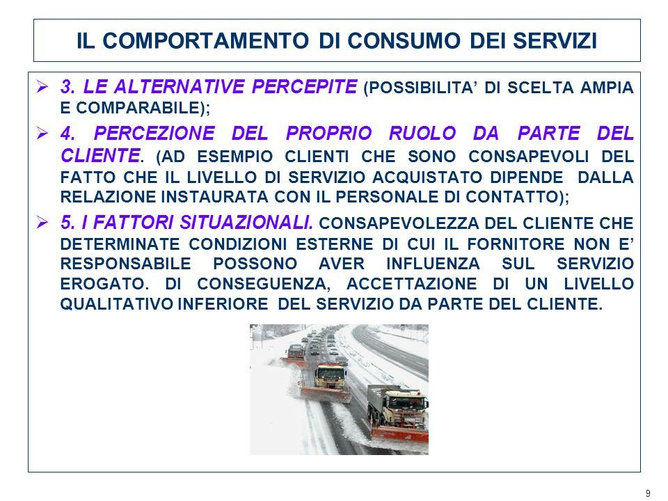 9 IL COMPORTAMENTO DI CONSUMO DEI SERVIZI 3. LE ALTERNATIVE PERCEPITE (POSSIBILITA DI SCELTA AMPIA E COMPARABILE); 4. PERCEZIONE DEL PROPRIO RUOLO DA