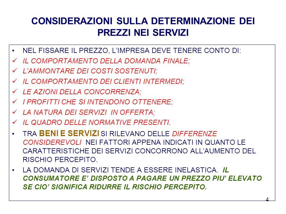 NUOVE STRATEGIE DI DETERMINAZIONE DEI PREZZI NEI SERVIZI B.