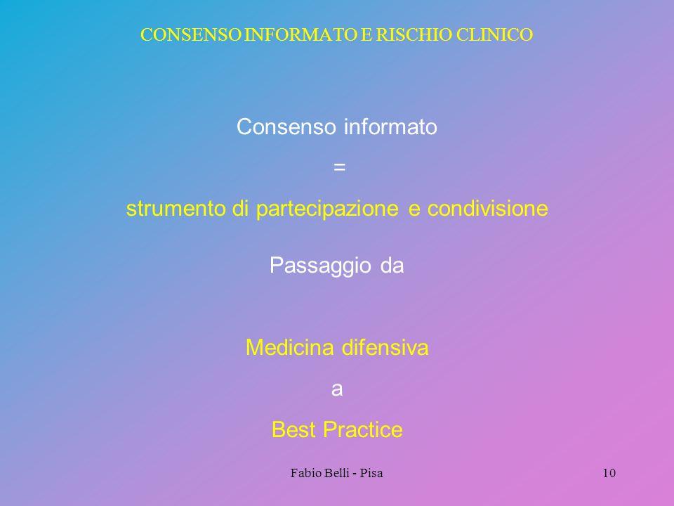 10 CONSENSO INFORMATO E RISCHIO CLINICO Consenso informato = strumento di partecipazione e condivisione Passaggio da Medicina difensiva a Best Practic