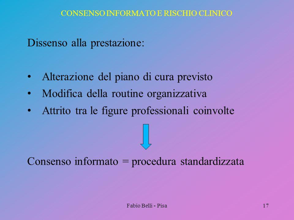CONSENSO INFORMATO E RISCHIO CLINICO Dissenso alla prestazione: Alterazione del piano di cura previsto Modifica della routine organizzativa Attrito tr