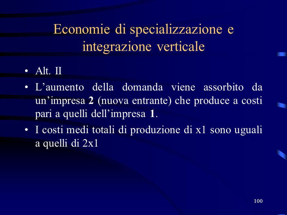 100 Economie di specializzazione e integrazione verticale Alt. II Laumento della domanda viene assorbito da unimpresa 2 (nuova entrante) che produce a